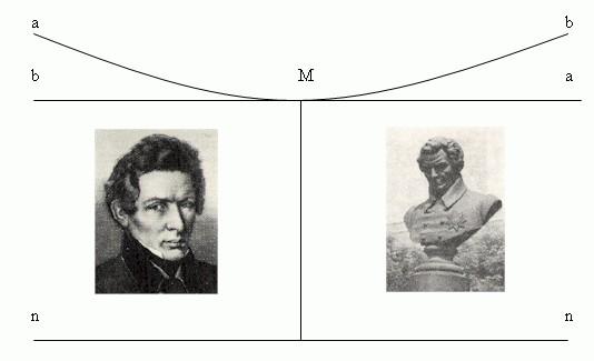 vorlesungen uber die entwicklung der mathematik im 19 jahrhundert i und ii grundlehren der mathematischen wissenschaften